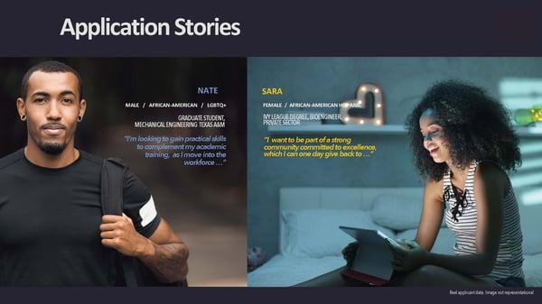 DS4A-Empowerment---Sponsor-Presentation-v10_Page_06