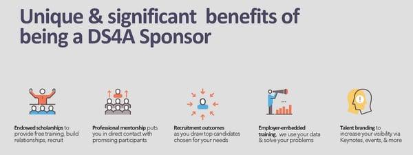 DS4A-Empowerment---Sponsor-Presentation-v10_Page_14-1