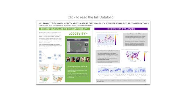 Data Science For All/ Empowerment Project Datafolio: Helping Citizens with Health Needs Assess City Livability with Personalized Recommendations