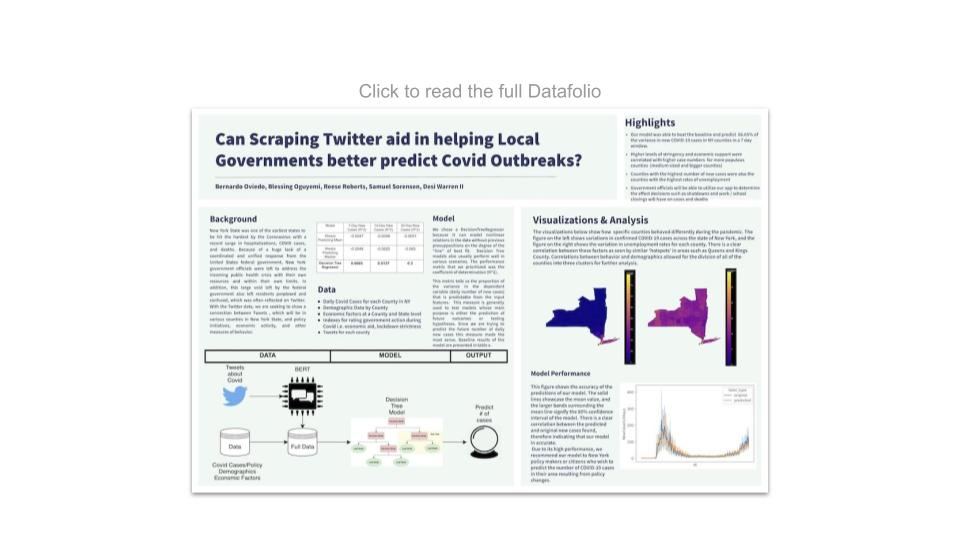 DS4A_Capstone_Project_Datafolio_Team66_Can_scraping_Twitter_aid_in helping_local_governments_better_predict_covid_outbreaks__image