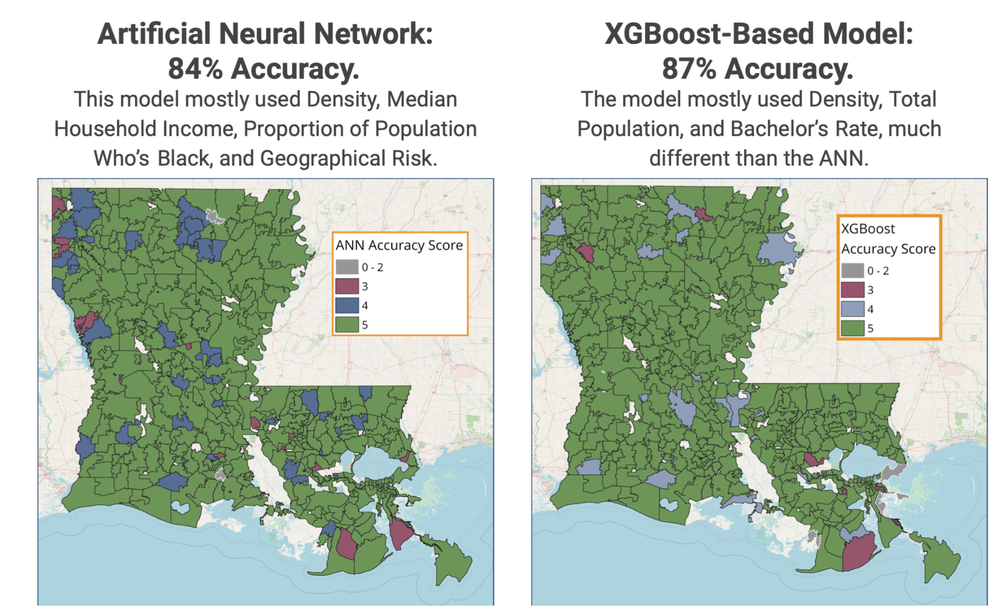 Model Accuracies (XGBoost and Artificial Neural Network)
