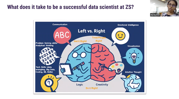 Correlation One Data Science at Work with ZS Associates.