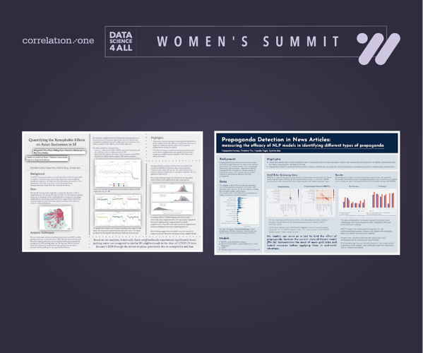 women in data science. data science for all: women summit. Social Impact Award: Propaganda Detection in News Articles
