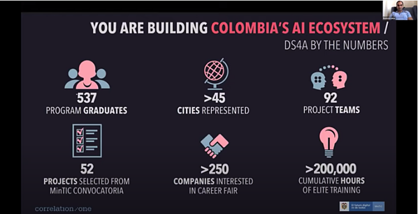 Colombia's AI ecosystem. data science training. Correlation One DS4A