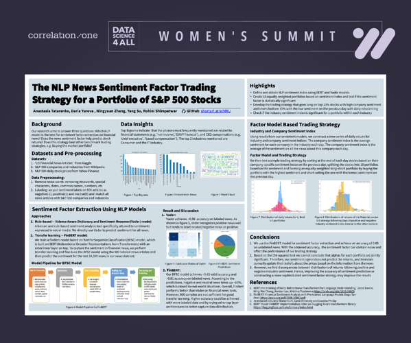Women in data science. Data science for all: women summit. Best Presentation: NLP New Sentiment Factor Trading Strategy for a Portfolio of S&P 500 Stocks