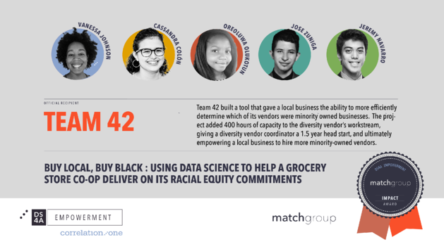 Data Science For All / Empowerment Winner: Match Group Impact Award