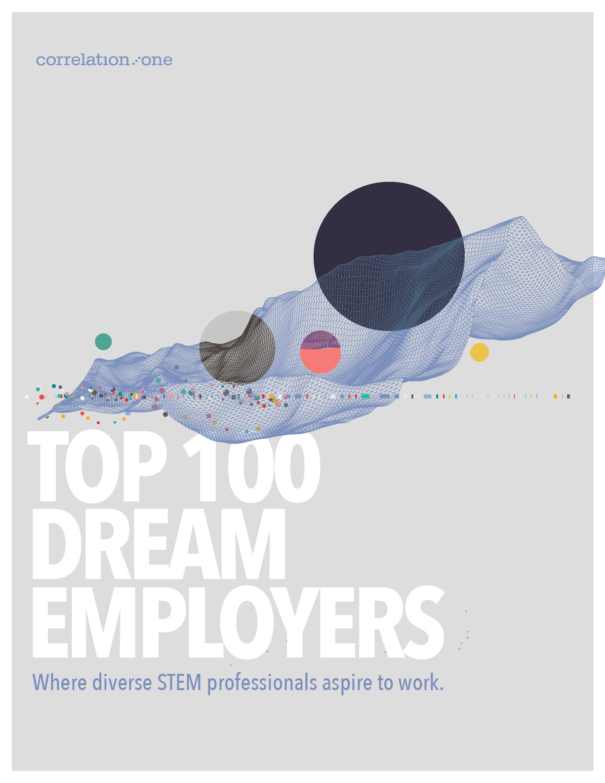 Correlation One white paper: Top 100 Dream Employers: Where Diverse STEM Professionals Aspire to Work.