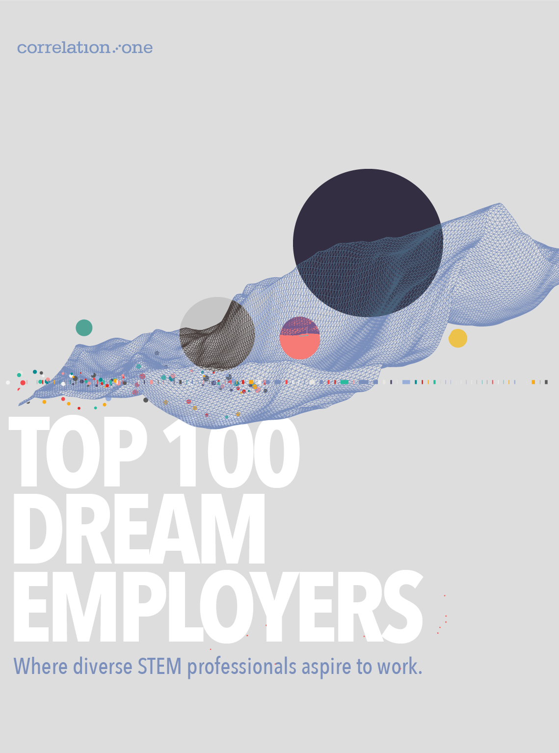 Data Science Solution for Enterprises: Top 100 Dream Employers: Where diverse STEM talent aspires to work